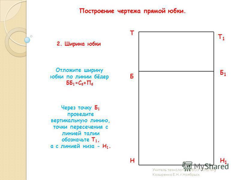 Построение чертежа прямой юбки. Т Б Н 2. Ширина юбки Отложите ширину юбки по линии бёдер ББ 1 =С б +П б Через точку Б 1 проведите вертикальную линию, точки пересечения с линией талии обозначьте Т 1, а с линией низа - Н 1. Б1Б1 Т1Т1 Н1Н1 Учитель техно