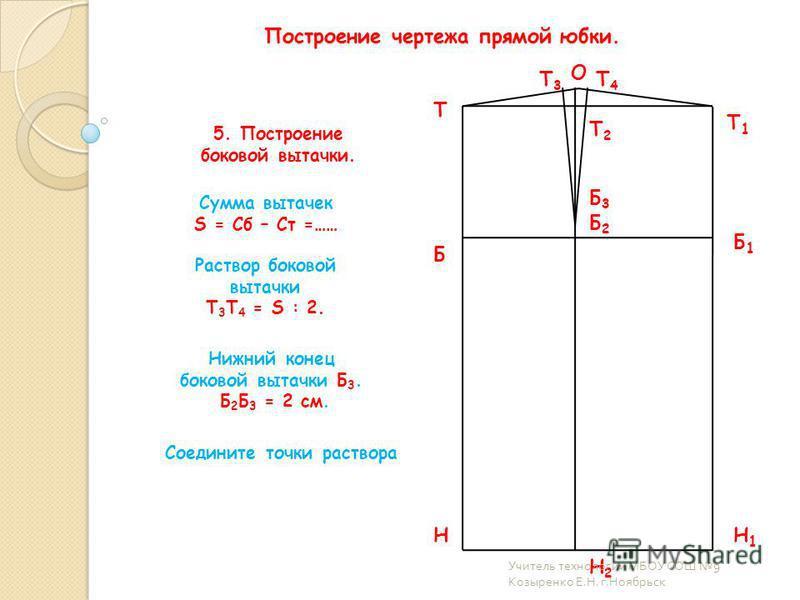Построение чертежа прямой юбки. Т Б Н Б1Б1 Т1Т1 Н1Н1 Б2Б2 Т2Т2 Н2Н2 О 5. Построение боковой вытачки. Сумма вытачек S = Сб – Ст =…… Раствор боковой вытачки Т 3 Т 4 = S : 2. Нижний конец боковой вытачки Б 3. Б 2 Б 3 = 2 см. Соедините точки раствора Т3Т