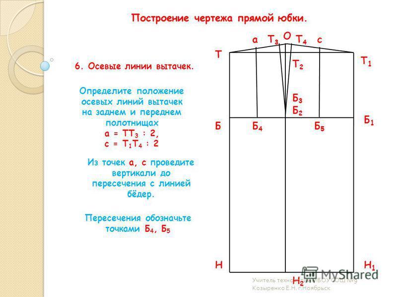 Построение чертежа прямой юбки. Т Б Н Б1Б1 Т1Т1 Н1Н1 Б2Б2 Т2Т2 Н2Н2 О Т3Т3 Т4Т4 Б3Б3 6. Осевые линии вытачек. Определите положение осевых линий вытачек на заднем и переднем полотнищах а = ТТ 3 : 2, с = Т 1 Т 4 : 2 Из точек а, с проведите вертикали до