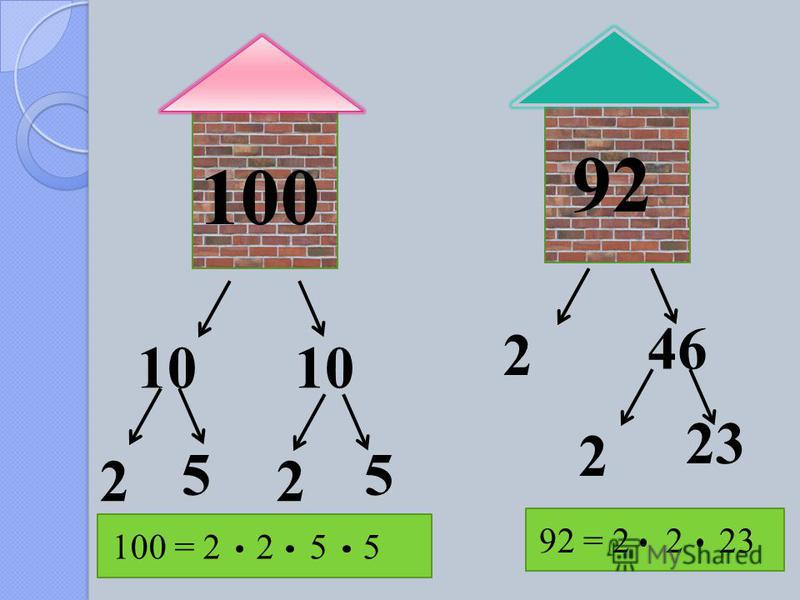 92 100 10 2 5 2 5 2 46 2 23 100 = 2 2 5 5 92 = 2 2 23