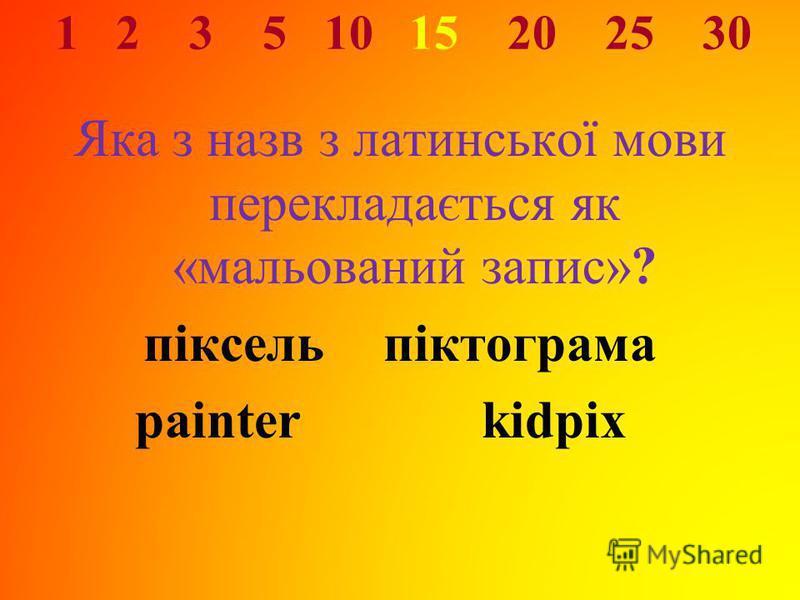 1 2 3 5 10 15 20 25 30 Яка з назв з латинської мови перекладається як «мальований запис»? піксель піктограма painter kidpix