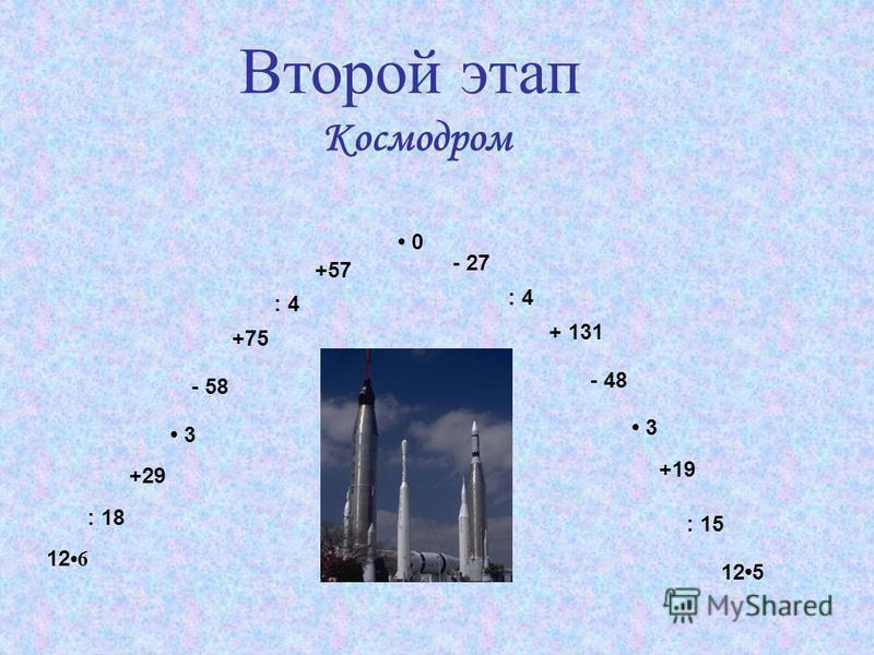 Второй этап Космодром 12 6 : 18 +29 3 - 58 +75 : 4 +57 0 - 27 : 4 + 131 - 48 3 +19 : 15 125