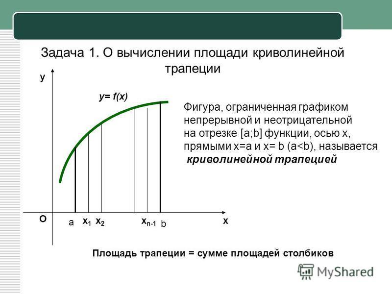 Задача 1. О вычислении площади криволинейной трапеции х у О y= f(x) Фигура, ограниченная графиком непрерывной и неотрицательной на отрезке [a;b] функции, осью х, прямыми х=а и х= b (a<b), называется криволинейной трапецией а b х 1 х 1 х 2 х 2 x n-1 П