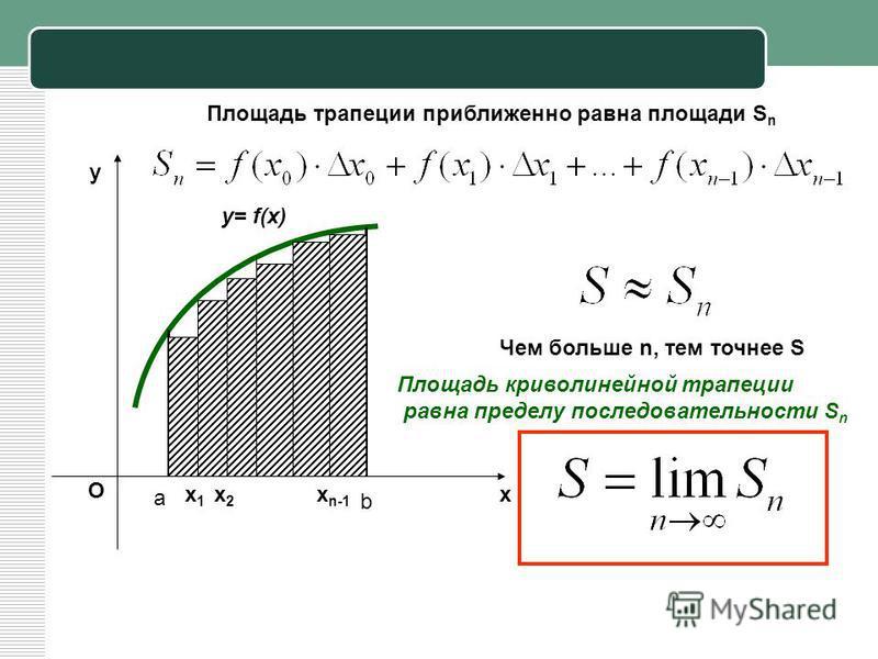 х у О y= f(x) а b х 1 х 1 х 2 х 2 x n-1 Площадь трапеции приближенно равна площади S n Чем больше n, тем точнее S Площадь криволинейной трапеции равна пределу последовательности S n