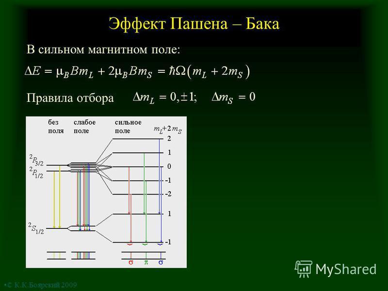 Эффект Пашена – Бака В сильном магнитном поле: Правила отбора © К.К.Боярский 2009
