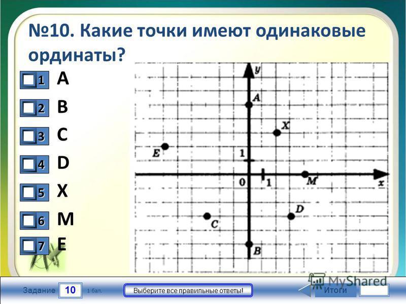 10 Задание Выберите все правильные ответы! 10. Какие точки имеют одинаковые ординаты? А В С D Х М Итоги 1 бал. 1111 0 2222 0 3333 0 4444 0 5555 0 6666 0 Е 7777 0