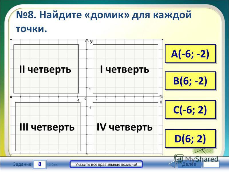 I четвертьII четверть III четвертьIV четверть 8 Задание Укажите все правильные позиции! 8. Найдите «домик» для каждой точки. Далее 1 бал. В(6; -2) С(-6; 2) D(6; 2) D(6; 2) А(-6; -2)
