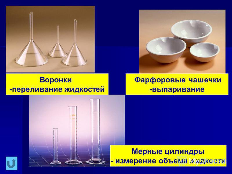 Фарфоровые чашечки -выпаривание Воронки -переливание жидкостей Мерные цилиндры - измерение объема жидкости