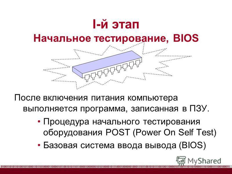 I-й этап Начальное тестирование, BIOS После включения питания компьютера выполняется программа, записанная в ПЗУ. Процедура начального тестирования оборудования POST (Power On Self Test) Базовая система ввода вывода (BIOS)