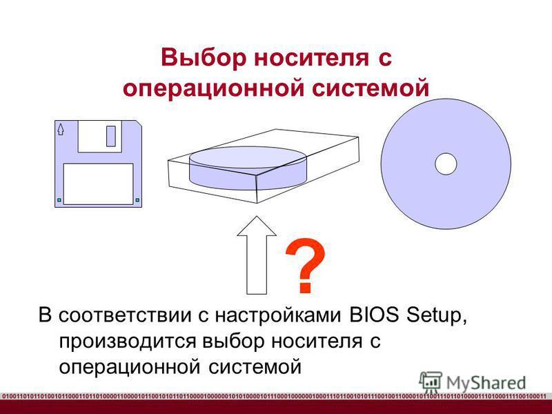 Выбор носителя с операционной системой В соответствии с настройками BIOS Setup, производится выбор носителя с операционной системой ?