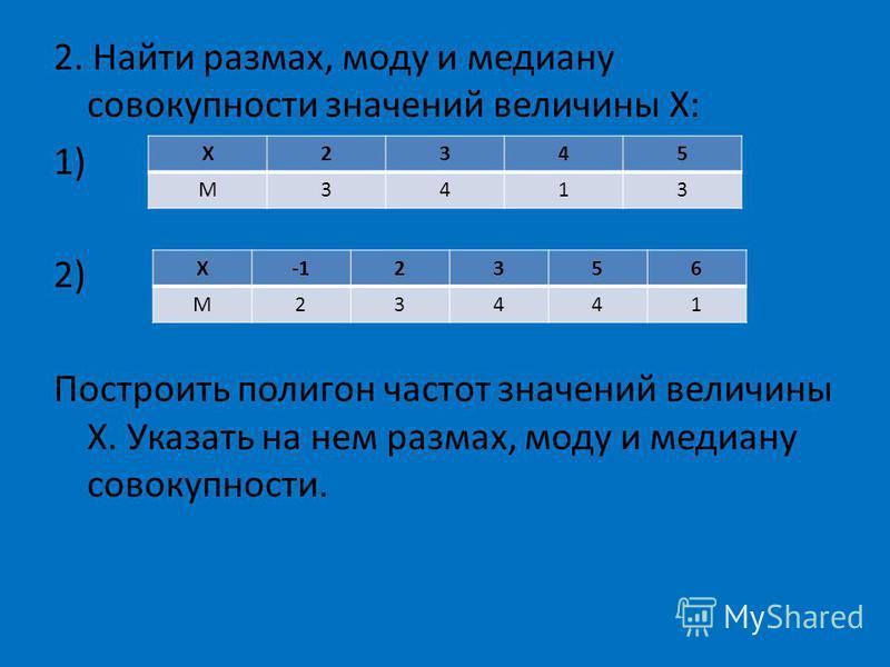 2. Найти размах, моду и медиану совокупности значений величины Х: 1) 2) Построить полигон частот значений величины Х. Указать на нем размах, моду и медиану совокупности. Х2345 М3413 Х2356 М23441