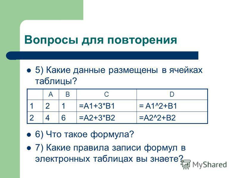 Вопросы для повторения 5) Какие данные размещены в ячейках таблицы? 6) Что такое формула? 7) Какие правила записи формул в электронных таблицах вы знаете? ABCD 121=A1+3*B1= A1^2+B1 246=A2+3*B2=A2^2+B2