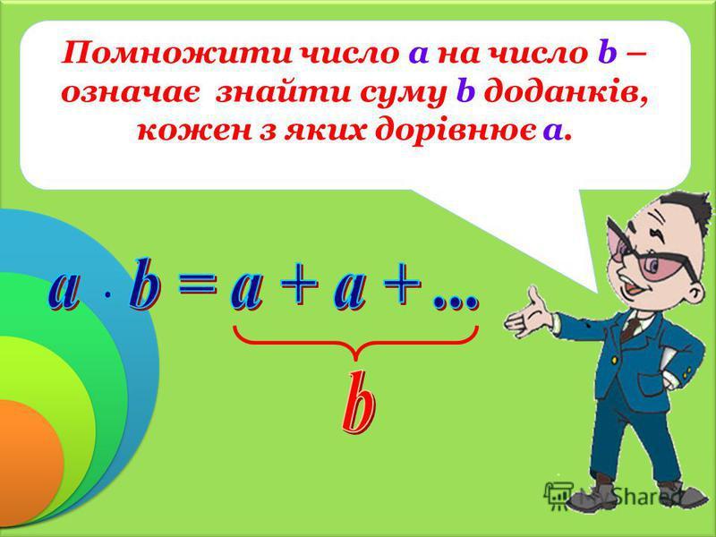 Помножити число а на число b – означає знайти суму b доданків, кожен з яких дорівнює а.