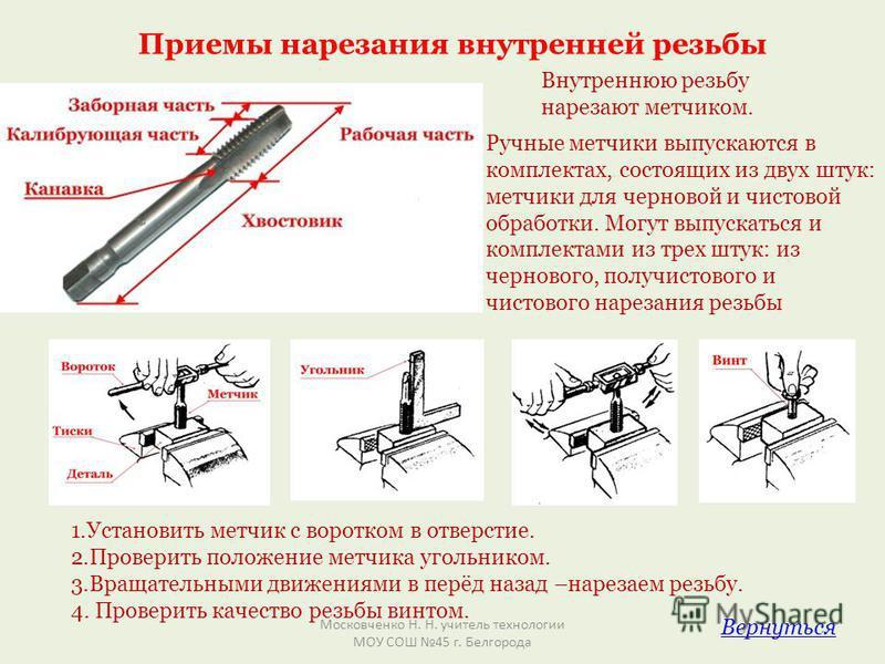 Приемы нарезания внутренней резьбы Внутреннюю резьбу нарезают метчиком. Ручные метчики выпускаются в комплектах, состоящих из двух штук: метчики для черновой и чистовой обработки. Могут выпускаться и комплектами из трех штук: из чернового, получистов