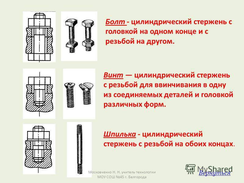 Болт - цилиндрический стержень с головкой на одном конце и с резьбой на другом. Винт цилиндрический стержень с резьбой для ввинчивания в одну из соединяемых деталей и головкой различных форм. Шпилька - цилиндрический стержень с резьбой на обоих конца