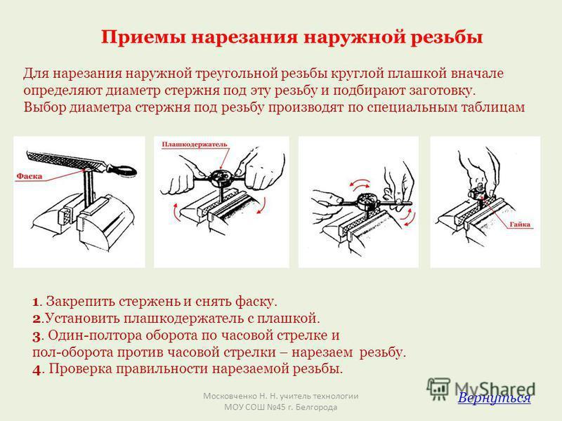 Приемы нарезания наружной резьбы Для нарезания наружной треугольной резьбы круглой плашкой вначале определяют диаметр стержня под эту резьбу и подбирают заготовку. Выбор диаметра стержня под резьбу производят по специальным таблицам 1. Закрепить стер