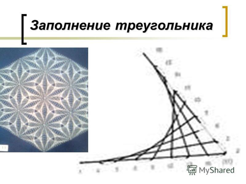 Заполнение треугольника