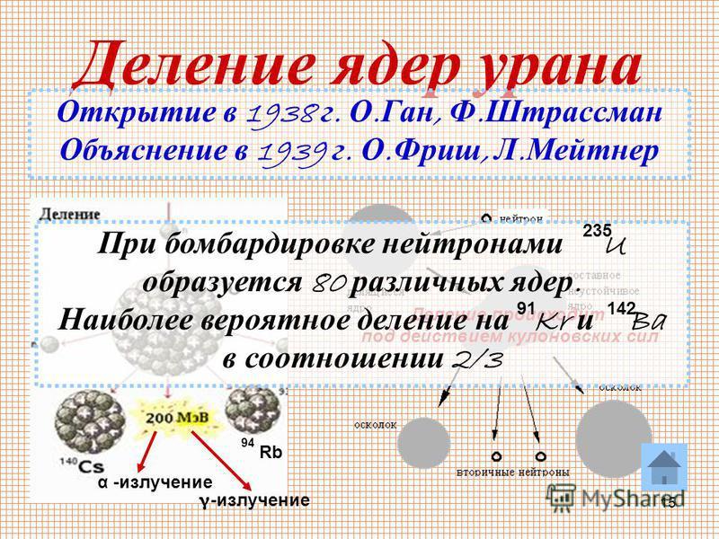 15 Деление ядер урана Открытие в 1938 г. О. Ган, Ф. Штрассман Объяснение в 1939 г. О. Фриш, Л. Мейтнер Деление происходит под действием кулоновских сил Rb 94 При бомбардировке нейтронами U образуется 80 различных ядер. Наиболее вероятное деление на K