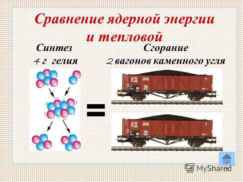 7 Сравнение ядерной энергии и тепловой = Синтез 4 г гелия Сгорание 2 вагонов каменного угля