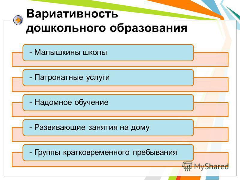 Вариативность дошкольного образования - Малышкины школы- Патронатные услуги- Надомное обучение- Развивающие занятия на дому- Группы кратковременного пребывания