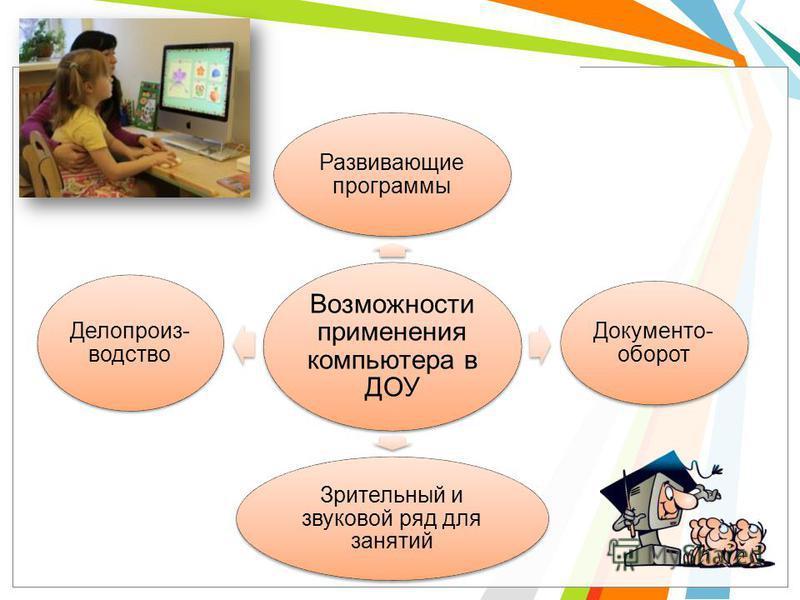Возможности применения компьютера в ДОУ Развивающие программы Документо- оборот Зрительный и звуковой ряд для занятий Делопроиз- водство