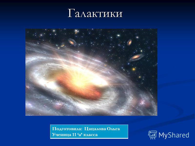 Галактики Подготовила: Цацалова Ольга Ученица 11 a класса