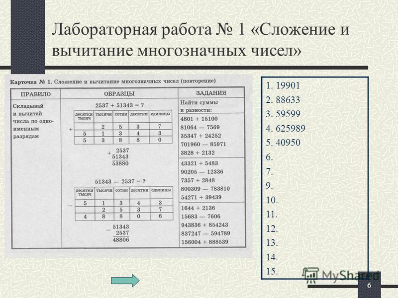 6 Лабораторная работа 1 «Сложение и вычитание многозначных чисел» 1. 19901 2. 88633 3. 59599 4. 625989 5. 40950 6. 7. 9. 10. 11. 12. 13. 14. 15.