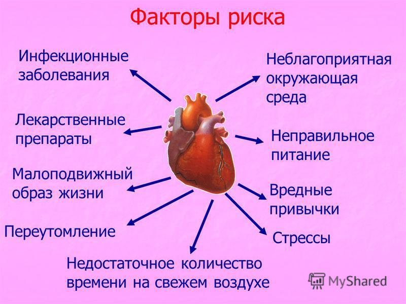 Почему помолодел инфаркт?