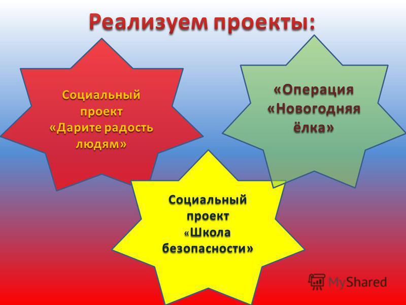 Социальный проект «Дарите радость людям» Социальный проект « Школа безопасности» «Операция «Новогодняя ёлка»