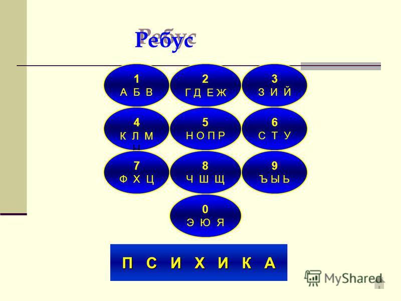 Ребус 5 6 3 7 3 4 1 6 С Т У 2 Г Д Е Ж 3 З И Й 4 К Л М Н 5 Н О П Р 7 Ф Х Ц 1 А Б В 8 Ч Ш Щ 9 Ъ Ы Ь 0 Э Ю Я П С И Х И К А