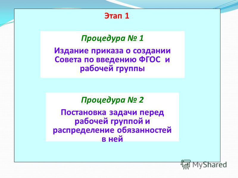 Этап 1 Процедура 1 Издание приказа о создании Совета по введению ФГОС и рабочей группы Процедура 2 Постановка задачи перед рабочей группой и распределение обязанностей в ней