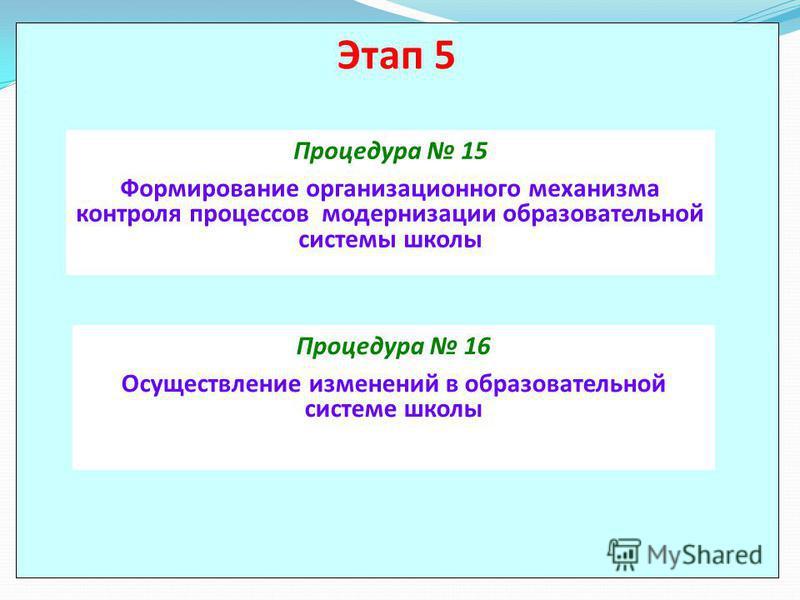 Этап 5 Процедура 15 Формирование организационного механизма контроля процессов модернизации образовательной системы школы Процедура 16 Осуществление изменений в образовательной системе школы