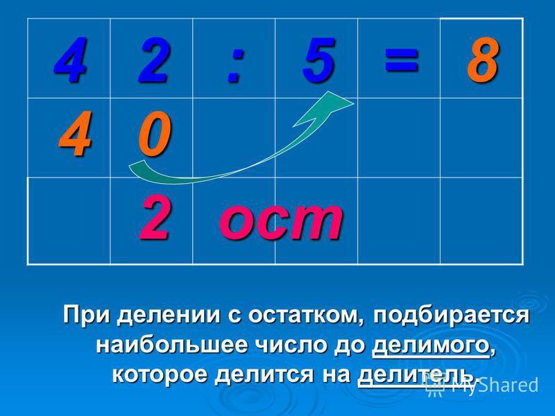 42:5= 2 04 При делении с остатком, подбирается наибольшее число до делимого, которое делится на делитель. 8 ост