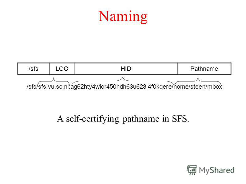 Naming A self-certifying pathname in SFS. /sfsLOCHIDPathname /sfs/sfs.vu.sc.nl:ag62hty4wior450hdh63u623i4f0kqere/home/steen/mbox