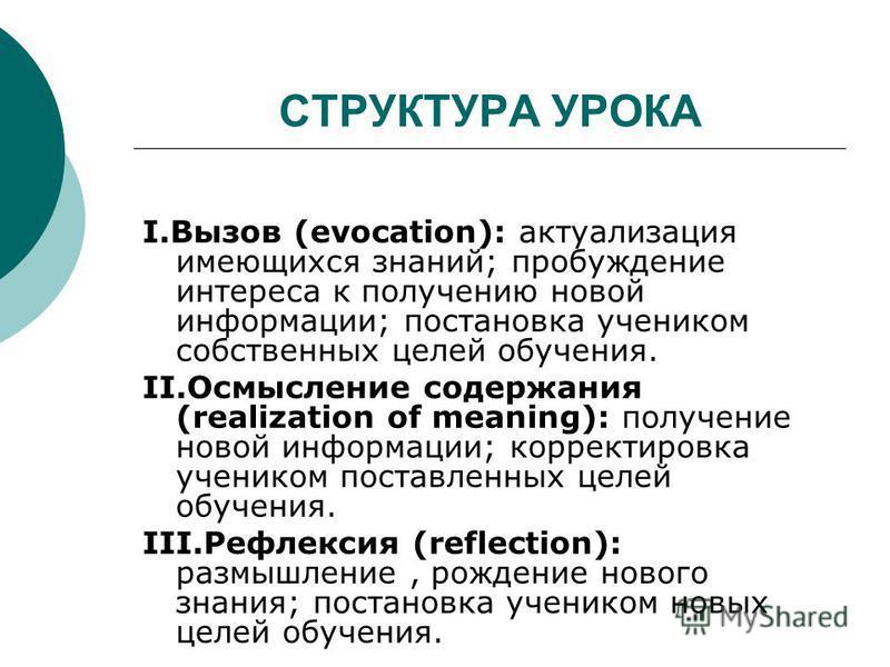 СТРУКТУРА УРОКА I.Вызов (evocation): актуализация имеющихся знаний; пробуждение интереса к получению новой информации; постановка учеником собственных целей обучения. II.Осмысление содержания (realization of meaning): получение новой информации; корр