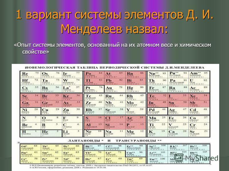 1 вариант системы элементов Д. И. Менделеев назвал: «Опыт системы элементов, основанный на их атомном весе и химическом свойстве»