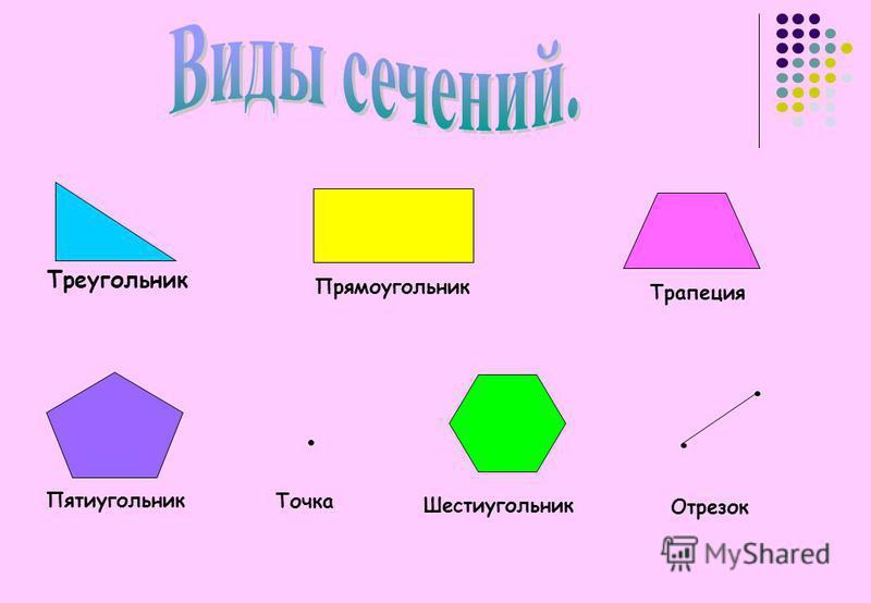 Треугольник Прямоугольник Трапеция Пятиугольник Точка Шестиугольник Отрезок