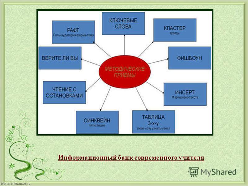 Информационный банк современного учителя