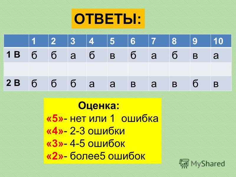 ОТВЕТЫ: 12345678910 1 В ббабвбабва 2 В бббаававбв Оценка: «5»- нет или 1 ошибка «4»- 2-3 ошибки «3»- 4-5 ошибок «2»- более 5 ошибок