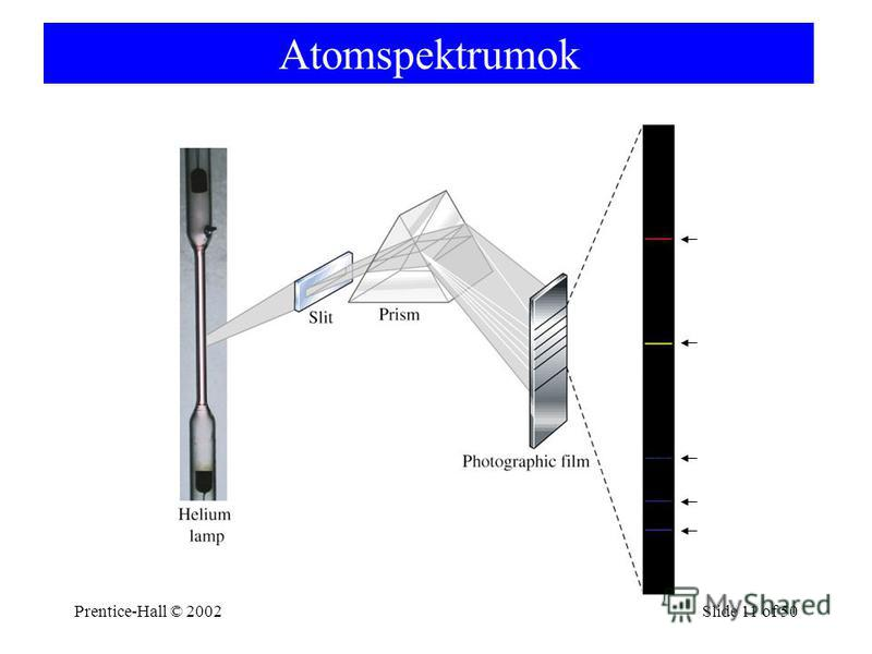 Prentice-Hall © 2002Slide 11 of 50 Atomspektrumok
