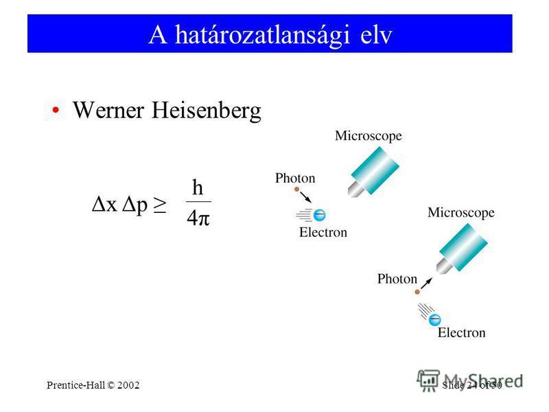 Prentice-Hall © 2002Slide 24 of 50 A határozatlansági elv Δx Δp h 4π4π Werner Heisenberg