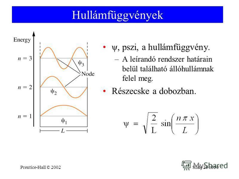 Prentice-Hall © 2002Slide 26 of 50 Hullámfüggvények ψ, pszi, a hullámfüggvény. –A leírandó rendszer határain belül található állóhullámnak felel meg. Részecske a dobozban.