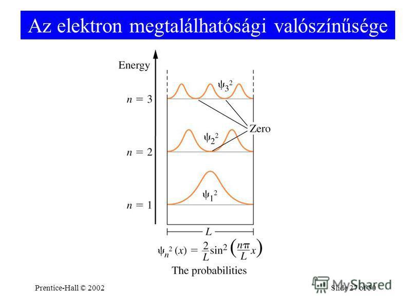 Prentice-Hall © 2002Slide 27 of 50 Az elektron megtalálhatósági valószínűsége