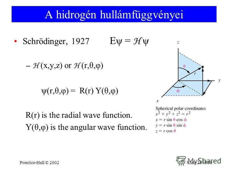 Prentice-Hall © 2002Slide 28 of 50 A hidrogén hullámfüggvényei Schrödinger, 1927 Eψ = H ψ –H (x,y,z) or H (r,θ,φ) ψ (r,θ,φ) = R(r) Y(θ,φ) R(r) is the radial wave function. Y(θ,φ) is the angular wave function.
