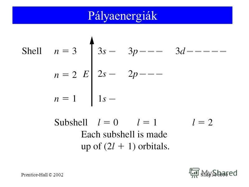 Prentice-Hall © 2002Slide 30 of 50 Pályaenergiák