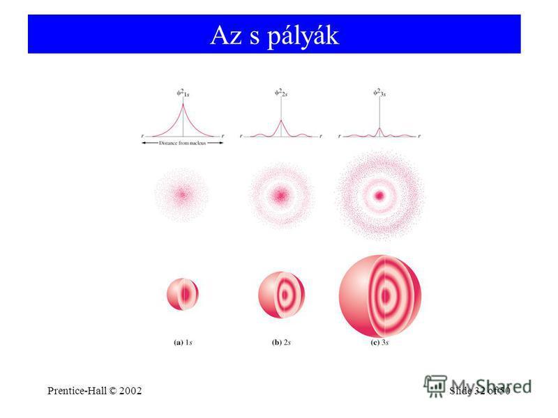 Prentice-Hall © 2002Slide 32 of 50 Az s pályák