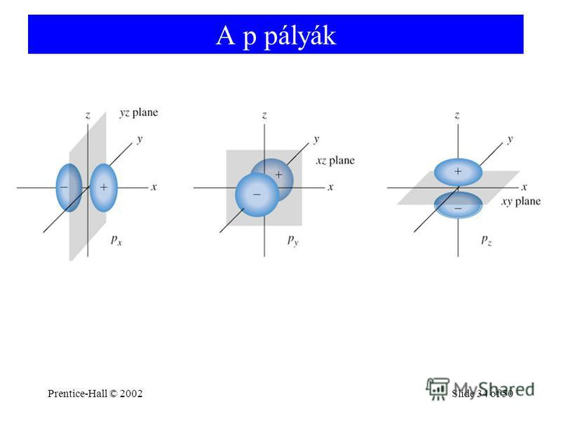 Prentice-Hall © 2002Slide 34 of 50 A p pályák