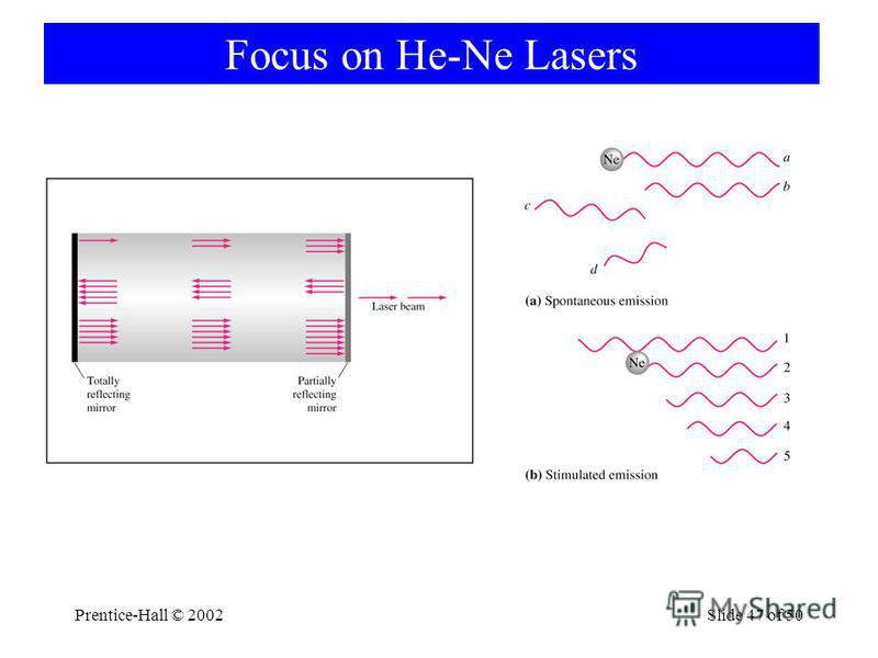 Prentice-Hall © 2002Slide 47 of 50 Focus on He-Ne Lasers