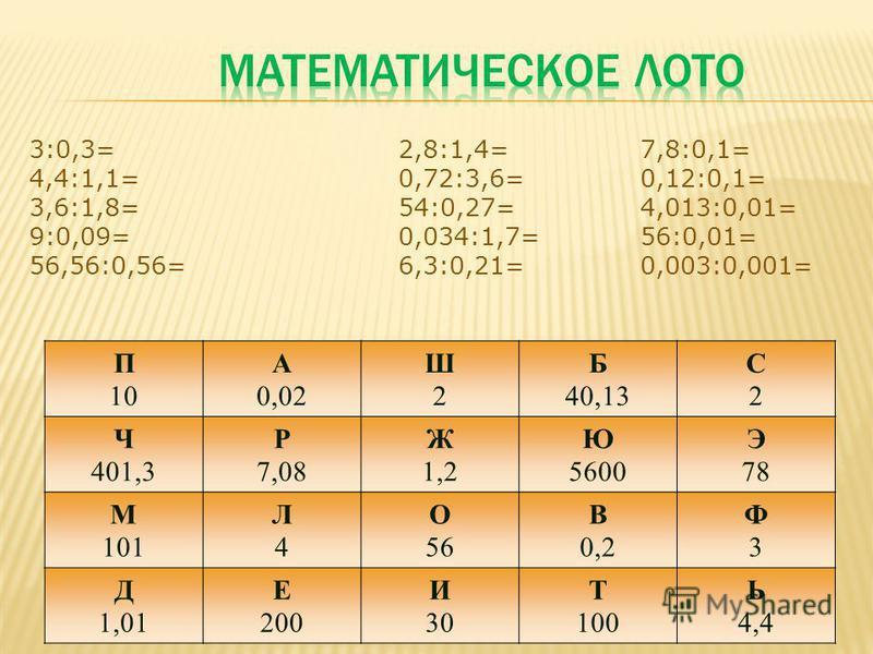 П 10 А 0,02 Ш2Ш2 Б 40,13 С2С2 Ч 401,3 Р 7,08 Ж 1,2 Ю 5600 Э 78 М 101 Л4Л4 О 56 В 0,2 Ф3Ф3 Д 1,01 Е 200 И 30 Т 100 Ь 4,4 3:0,3= 2,8:1,4=7,8:0,1= 4,4:1,1=0,72:3,6=0,12:0,1= 3,6:1,8=54:0,27=4,013:0,01= 9:0,09=0,034:1,7=56:0,01= 56,56:0,56=6,3:0,21=0,003