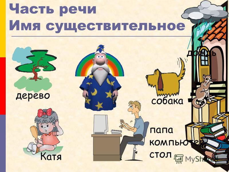 Часть речи Имя существительное дерево собака дождь радуга Катя папа компьютер стол
